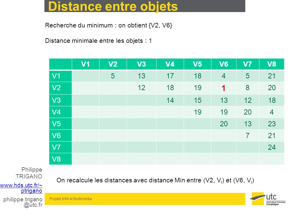 Philippe TRIGANO www.hds.utc.fr/~ ptrigano philippe.trigano @utc.fr Projets IHM et Multimédia Distance entre objets V1V2V3V4V5V6V7V8 V151317184521 V21