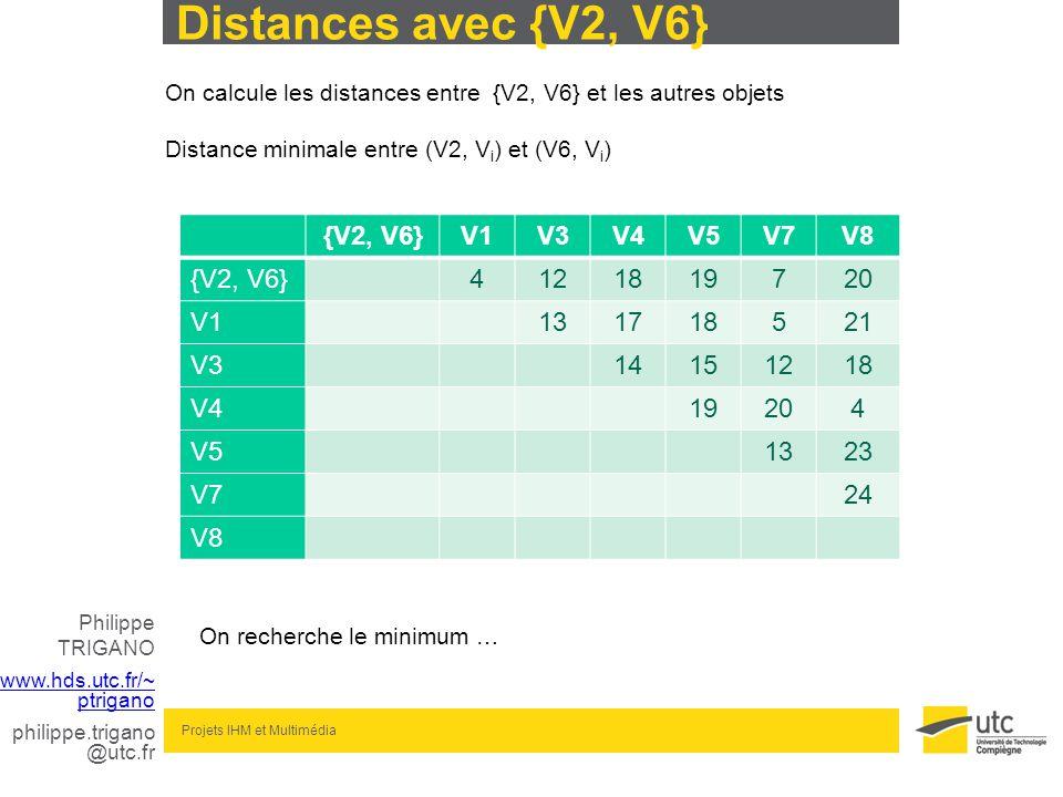 Philippe TRIGANO www.hds.utc.fr/~ ptrigano philippe.trigano @utc.fr Projets IHM et Multimédia Distances avec {V2, V6} {V2, V6}V1V3V4V5V7V8 {V2, V6}412