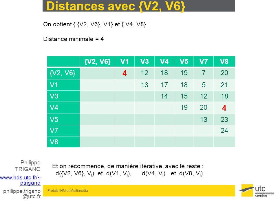 Philippe TRIGANO www.hds.utc.fr/~ ptrigano philippe.trigano @utc.fr Projets IHM et Multimédia Distances avec {V2, V6} {V2, V6}V1V3V4V5V7V8 {V2, V6} 4