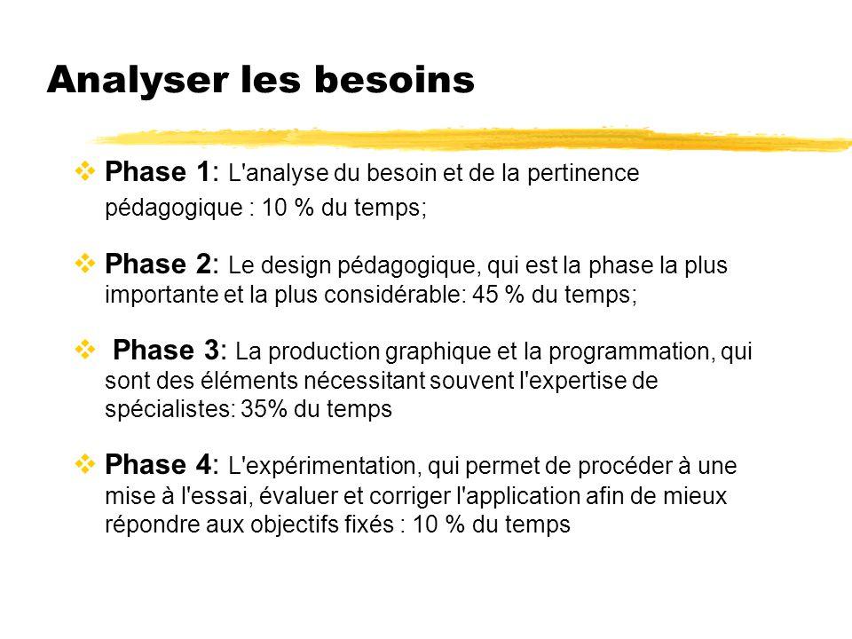 Analyser les besoins Phase 1: L'analyse du besoin et de la pertinence pédagogique : 10 % du temps; Phase 2: Le design pédagogique, qui est la phase la