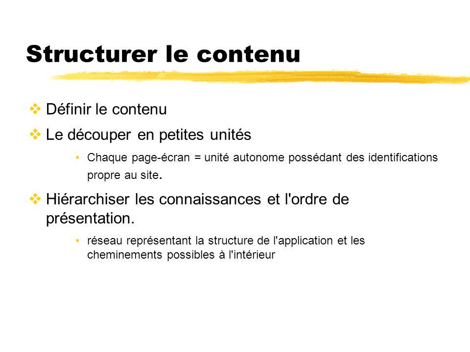 Structurer le contenu Définir le contenu Le découper en petites unités Chaque page-écran = unité autonome possédant des identifications propre au site