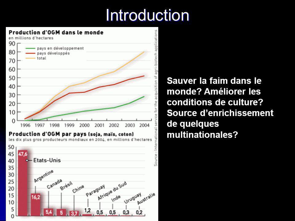 Introduction Sauver la faim dans le monde? Améliorer les conditions de culture? Source denrichissement de quelques multinationales?
