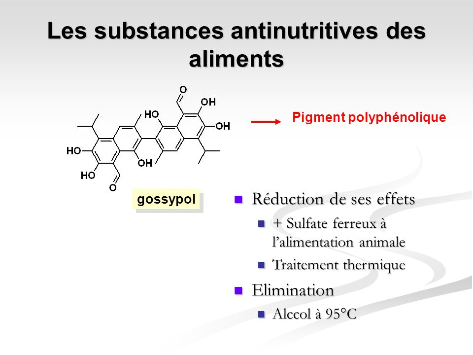 Les substances antinutritives des aliments gossypol Réduction de ses effets Réduction de ses effets + Sulfate ferreux à lalimentation animale + Sulfat