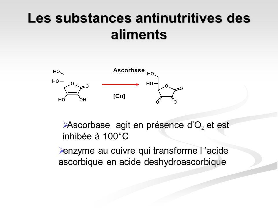 Les substances antinutritives des aliments [Cu] Ascorbase enzyme au cuivre qui transforme l acide ascorbique en acide deshydroascorbique Ascorbase agi