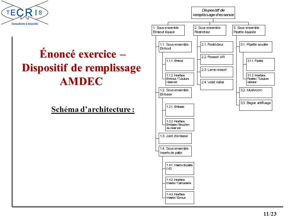 11/23 Énoncé exercice – Dispositif de remplissage Énoncé exercice – Dispositif de remplissageAMDEC Schéma darchitecture :