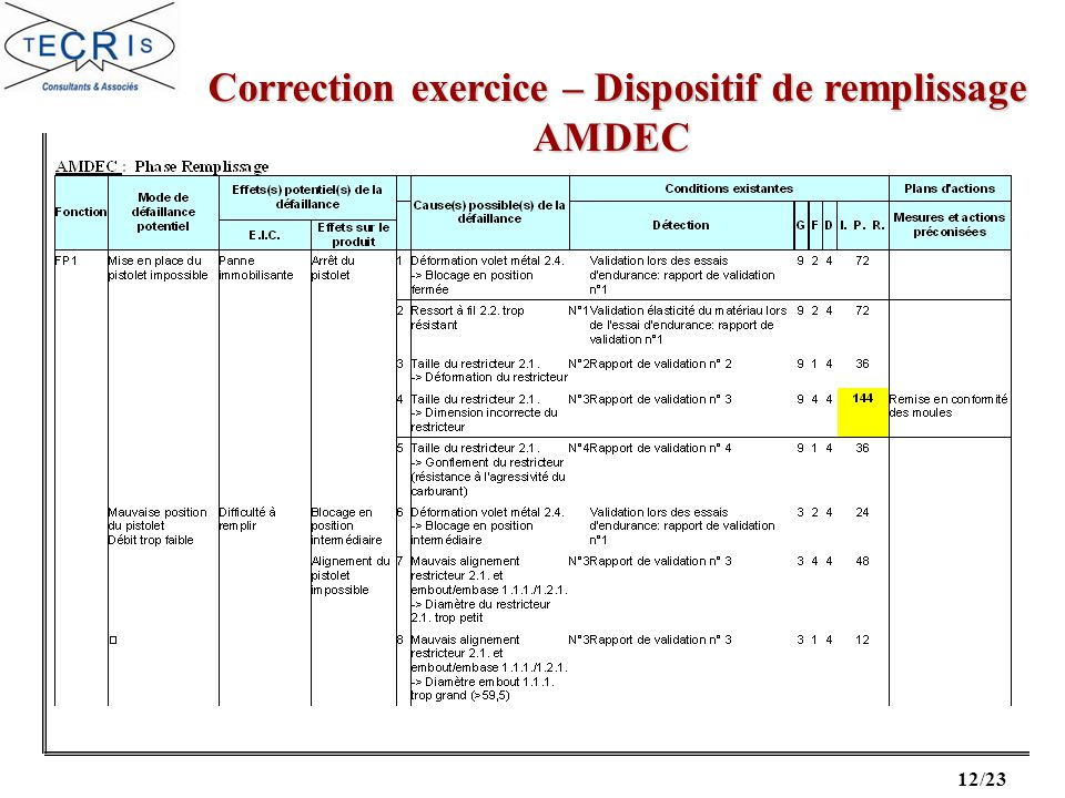 12/23 Correction exercice – Dispositif de remplissage Correction exercice – Dispositif de remplissageAMDEC