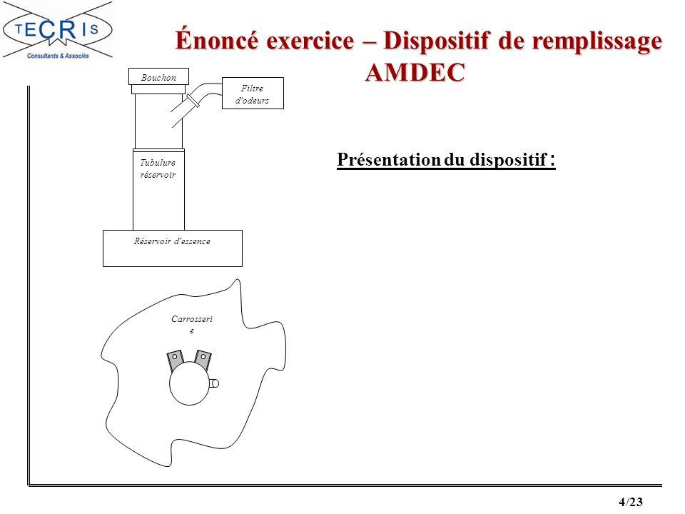 5/23 Réaliser lAMDEC Produit du dispositif à partir des éléments fournis de lAnalyse Fonctionnelle.