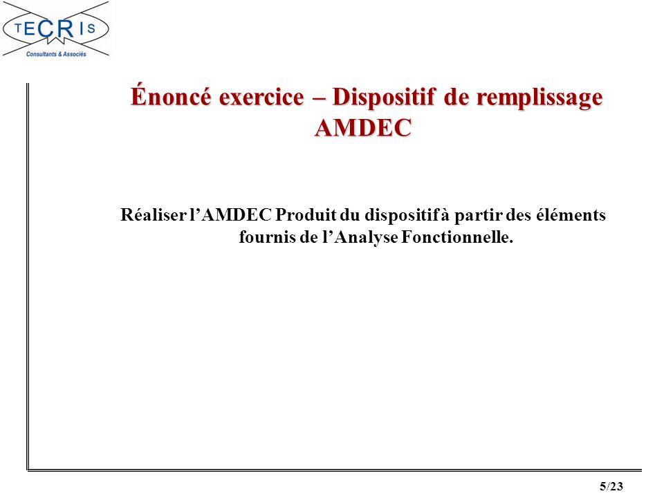 16/23 Correction exercice – Dispositif de remplissage Correction exercice – Dispositif de remplissageAMDEC