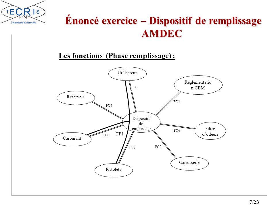 18/23 Correction exercice – Dispositif de remplissage Correction exercice – Dispositif de remplissageAMDEC