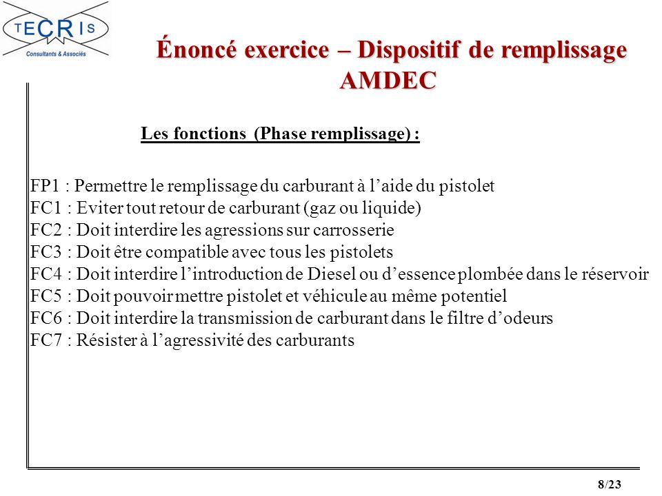 8/23 Énoncé exercice – Dispositif de remplissage Énoncé exercice – Dispositif de remplissageAMDEC Les fonctions (Phase remplissage) : FP1 : Permettre