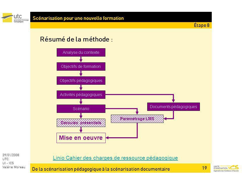 De la scénarisation pédagogique à la scénarisation documentaire 19 29/01/2008 UTC UI - ICS Valérie Moreau Résumé de la méthode : Linio Cahier des char