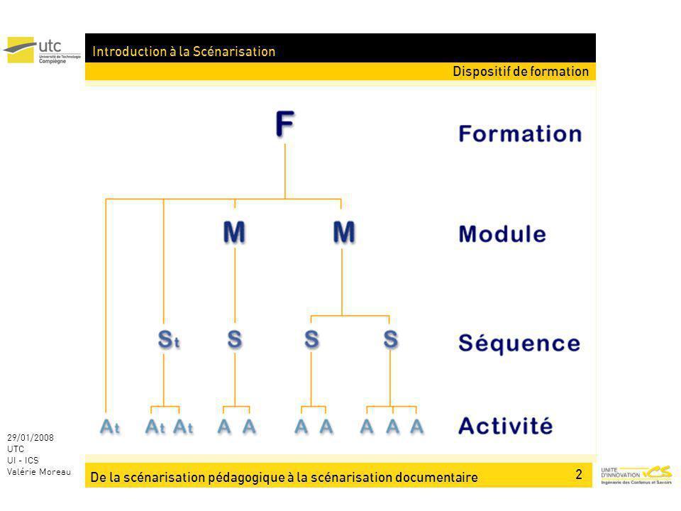 De la scénarisation pédagogique à la scénarisation documentaire 3 29/01/2008 UTC UI - ICS Valérie Moreau Introduction à la Scénarisation Une activité pédagogique est une action que lapprenant doit réaliser dans le cadre de sa formation.