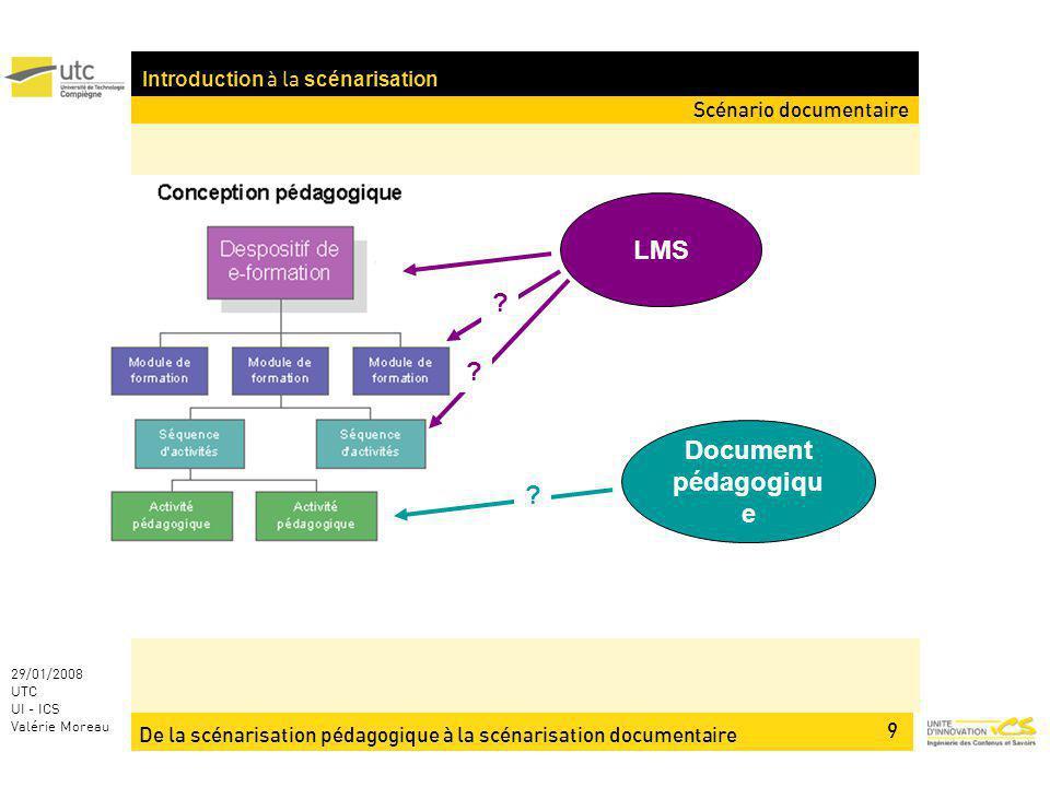 De la scénarisation pédagogique à la scénarisation documentaire 10 29/01/2008 UTC UI - ICS Valérie Moreau Introduction à la scénarisation LMS Document pédagogiqu e .