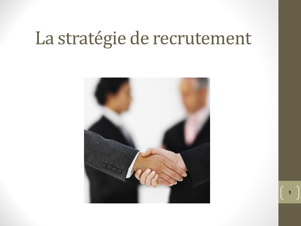 Les enjeux stratégiques du recrutement 1.Définir la politique de recrutement engager lentreprise à moyen et long terme en articulation étroite avec la stratégie de lentreprise 2.Définir le processus de recrutement Organiser le plus efficacement possible les différentes étapes Coordonner des acteurs différents sur des décisions importantes 2