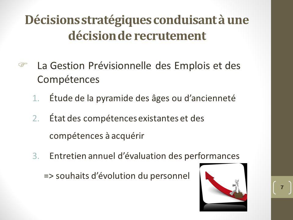 Étape 6 : Évaluation du coût du recrutement Coût de la campagne de prospection Coût de la phase de sélection Coût de la phase dintégration 18