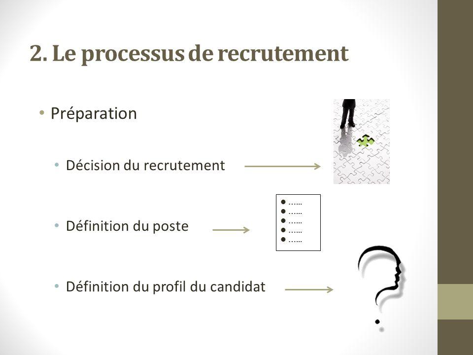 Le processus de recrutement Diffusion Présélection Sélection Décision dembauche