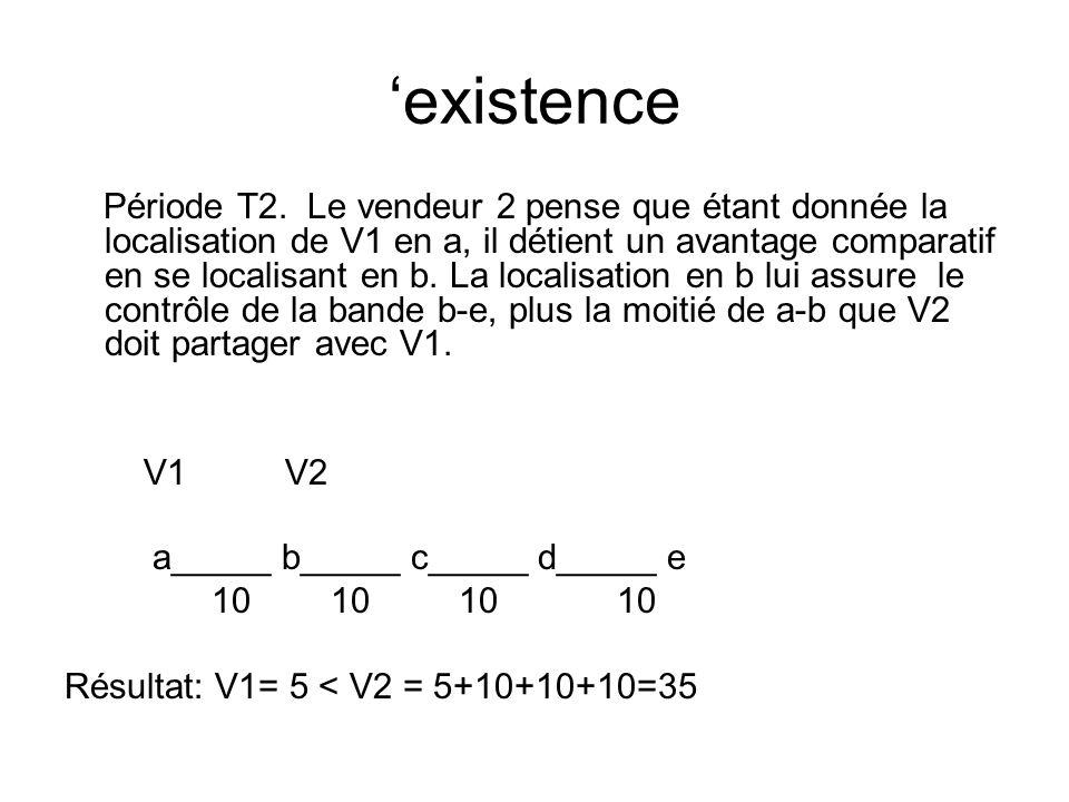 existence Période T2. Le vendeur 2 pense que étant donnée la localisation de V1 en a, il détient un avantage comparatif en se localisant en b. La loca