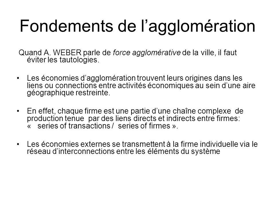 Fondements de lagglomération Quand A. WEBER parle de force agglomérative de la ville, il faut éviter les tautologies. Les économies dagglomération tro