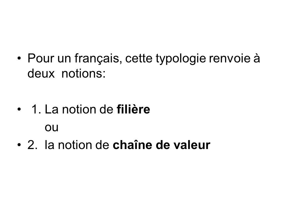 Pour un français, cette typologie renvoie à deux notions: 1. La notion de filière ou 2. la notion de chaîne de valeur