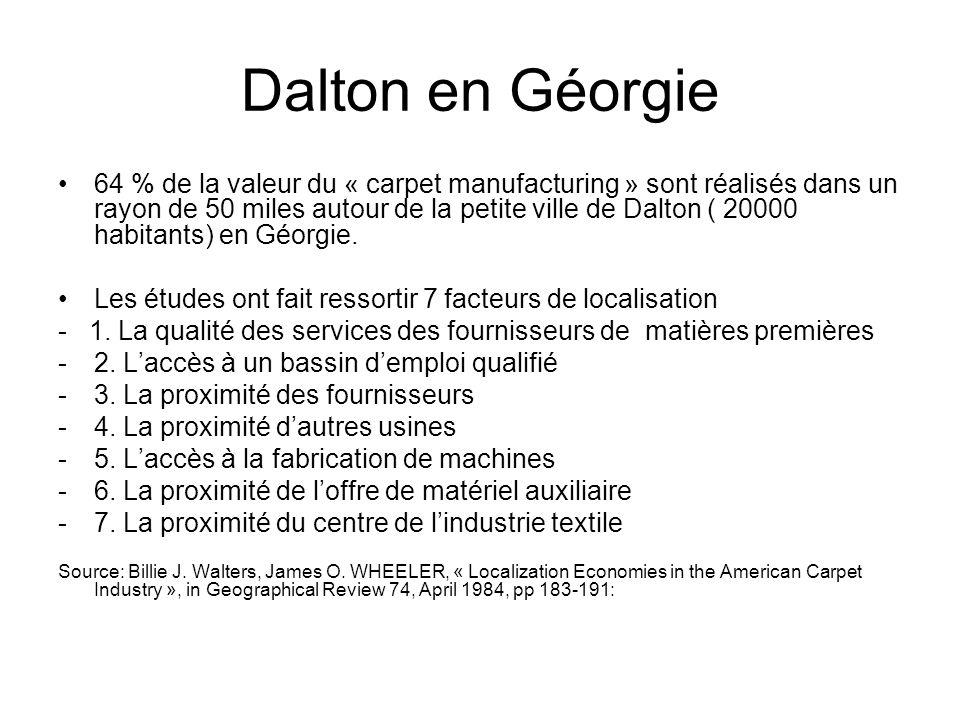 Dalton en Géorgie 64 % de la valeur du « carpet manufacturing » sont réalisés dans un rayon de 50 miles autour de la petite ville de Dalton ( 20000 ha