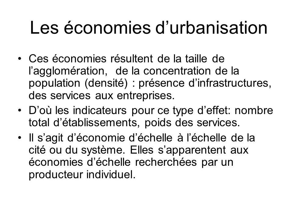 Les économies durbanisation Ces économies résultent de la taille de lagglomération, de la concentration de la population (densité) : présence dinfrast