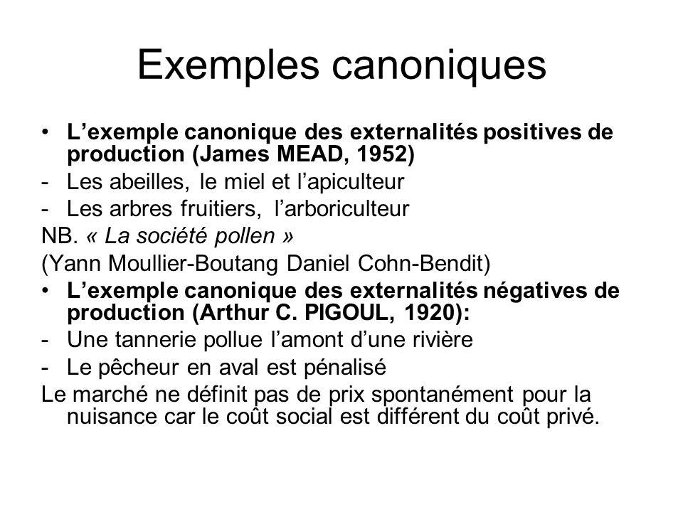 Exemples canoniques Lexemple canonique des externalités positives de production (James MEAD, 1952) -Les abeilles, le miel et lapiculteur -Les arbres f