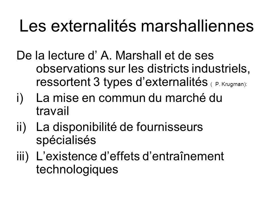 Les externalités marshalliennes De la lecture d A. Marshall et de ses observations sur les districts industriels, ressortent 3 types dexternalités ( P