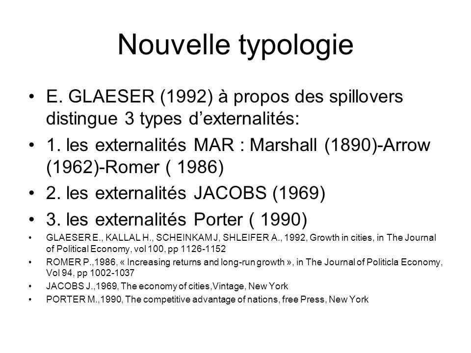 Nouvelle typologie E. GLAESER (1992) à propos des spillovers distingue 3 types dexternalités: 1. les externalités MAR : Marshall (1890)-Arrow (1962)-R