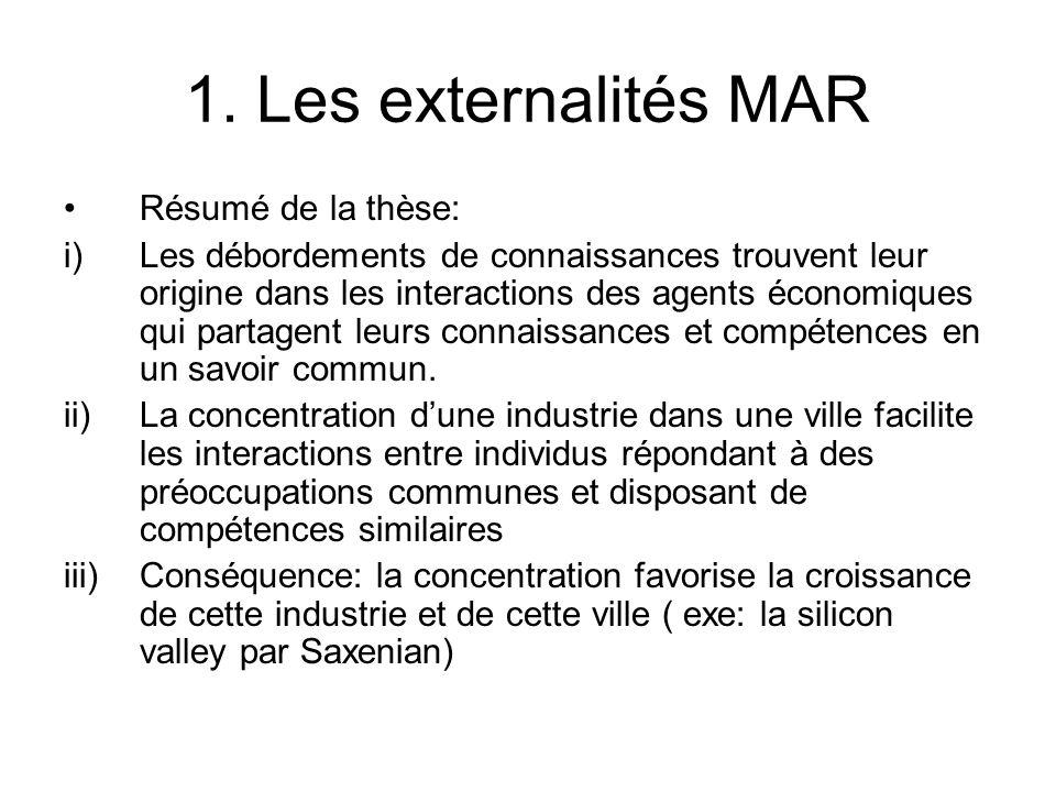 1. Les externalités MAR Résumé de la thèse: i)Les débordements de connaissances trouvent leur origine dans les interactions des agents économiques qui