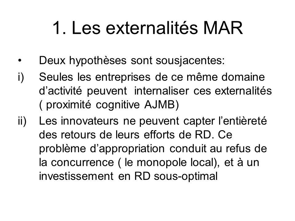 1. Les externalités MAR Deux hypothèses sont sousjacentes: i)Seules les entreprises de ce même domaine dactivité peuvent internaliser ces externalités
