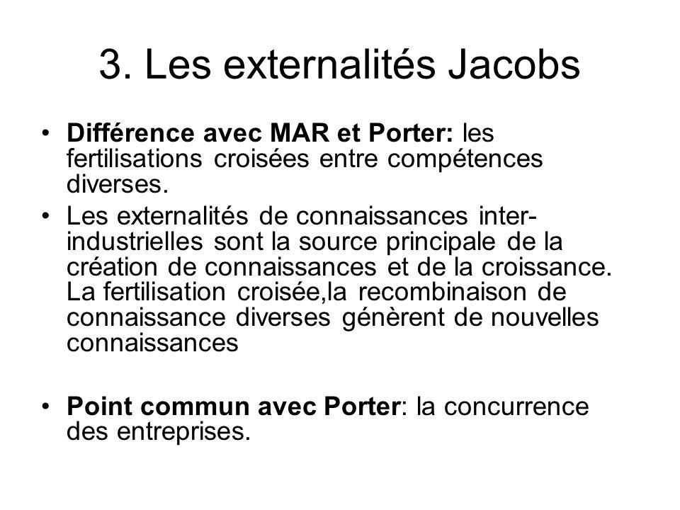 3. Les externalités Jacobs Différence avec MAR et Porter: les fertilisations croisées entre compétences diverses. Les externalités de connaissances in