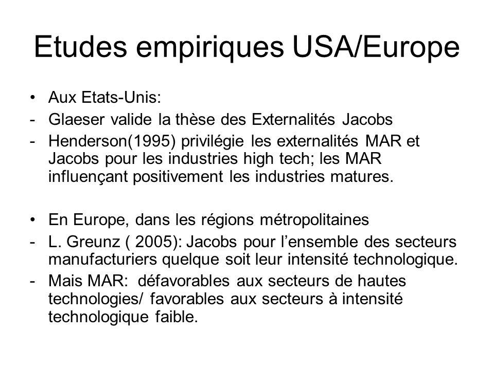 Etudes empiriques USA/Europe Aux Etats-Unis: -Glaeser valide la thèse des Externalités Jacobs -Henderson(1995) privilégie les externalités MAR et Jaco