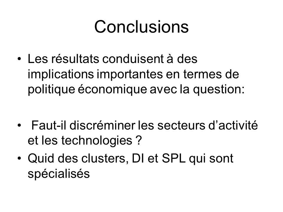 Conclusions Les résultats conduisent à des implications importantes en termes de politique économique avec la question: Faut-il discréminer les secteu