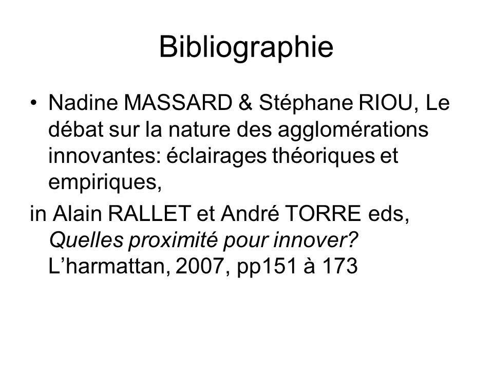 Bibliographie Nadine MASSARD & Stéphane RIOU, Le débat sur la nature des agglomérations innovantes: éclairages théoriques et empiriques, in Alain RALL