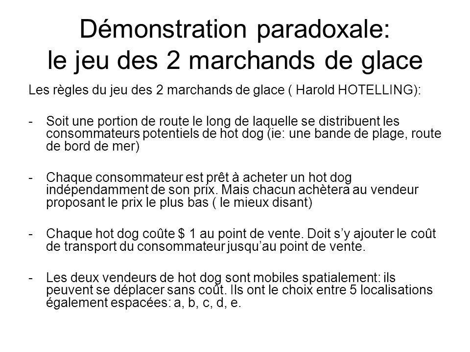 Démonstration paradoxale: le jeu des 2 marchands de glace Les règles du jeu des 2 marchands de glace ( Harold HOTELLING): -Soit une portion de route l