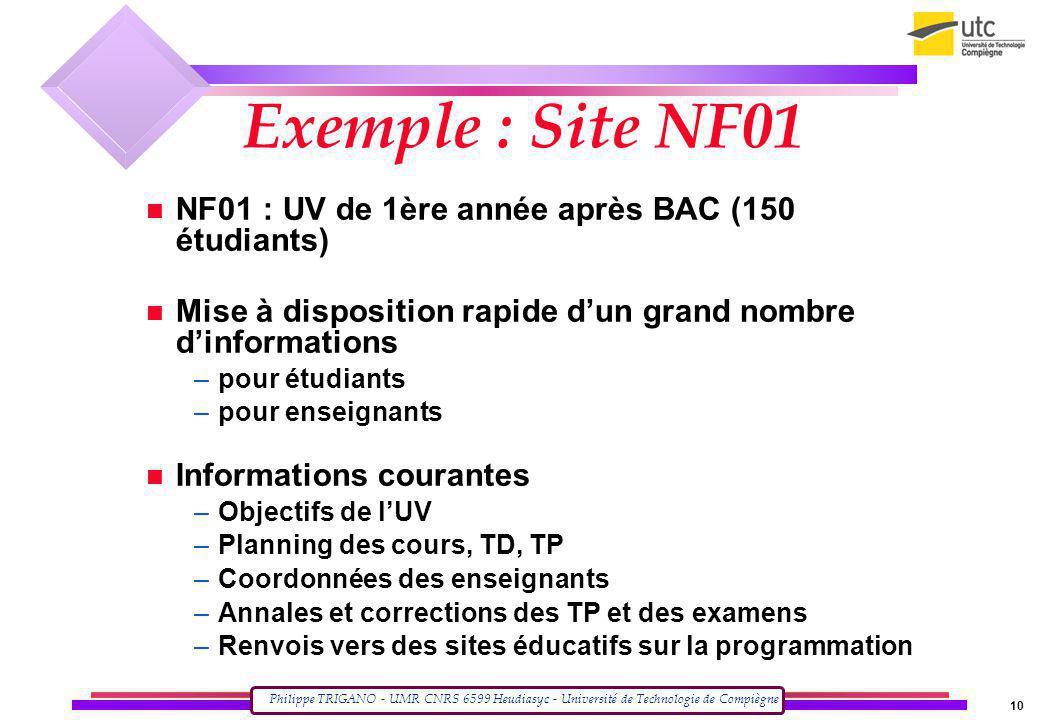 Philippe TRIGANO - UMR CNRS 6599 Heudiasyc - Université de Technologie de Compiègne 10 Exemple : Site NF01 NF01 : UV de 1ère année après BAC (150 étud