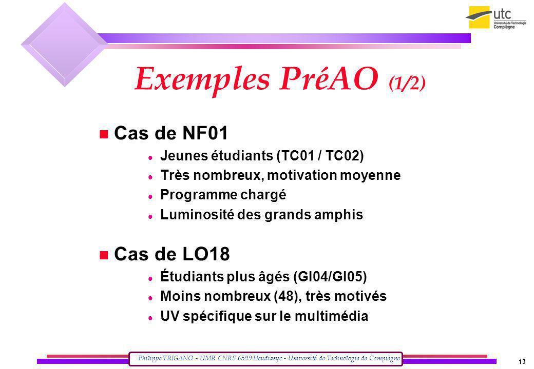 Philippe TRIGANO - UMR CNRS 6599 Heudiasyc - Université de Technologie de Compiègne 13 Exemples PréAO (1/2) Cas de NF01 Jeunes étudiants (TC01 / TC02)