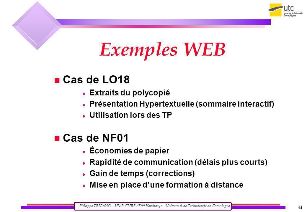 Philippe TRIGANO - UMR CNRS 6599 Heudiasyc - Université de Technologie de Compiègne 14 Exemples WEB Cas de LO18 Extraits du polycopié Présentation Hyp