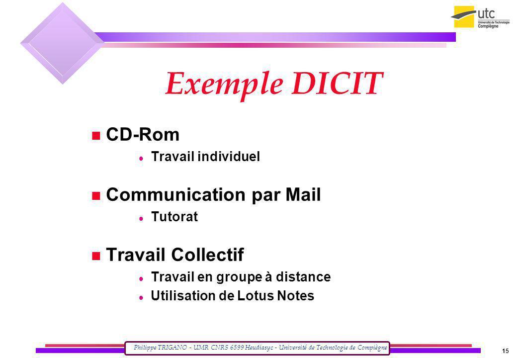 Philippe TRIGANO - UMR CNRS 6599 Heudiasyc - Université de Technologie de Compiègne 15 Exemple DICIT CD-Rom Travail individuel Communication par Mail