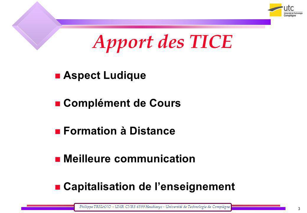 Philippe TRIGANO - UMR CNRS 6599 Heudiasyc - Université de Technologie de Compiègne 3 Apport des TICE Aspect Ludique Complément de Cours Formation à D