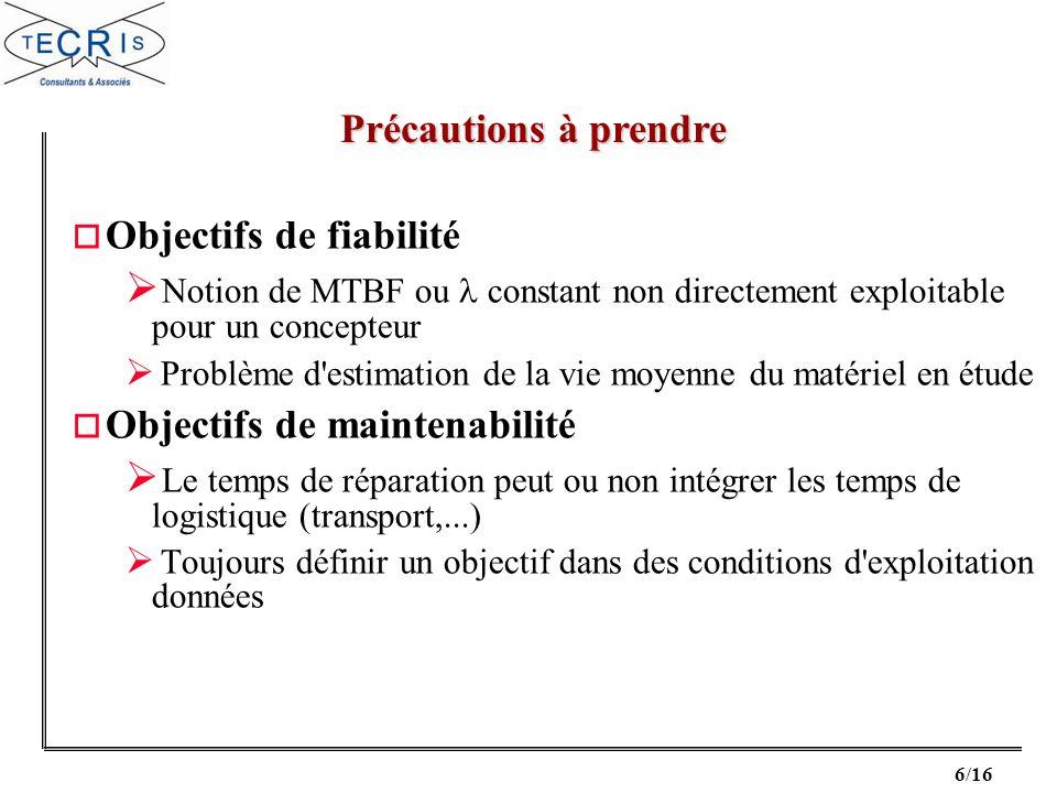 6/16 o Objectifs de fiabilité Notion de MTBF ou constant non directement exploitable pour un concepteur Problème d'estimation de la vie moyenne du mat
