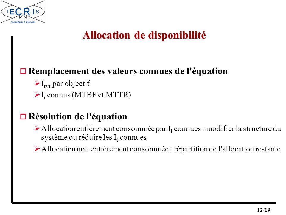 12/19 o Remplacement des valeurs connues de l'équation I sys par objectif I i connus (MTBF et MTTR) o Résolution de l'équation Allocation entièrement