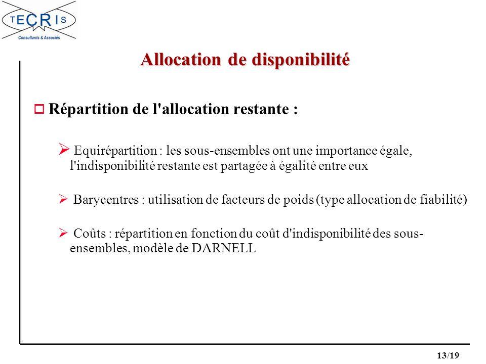 13/19 o Répartition de l'allocation restante : Equirépartition : les sous-ensembles ont une importance égale, l'indisponibilité restante est partagée