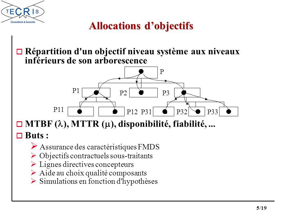 5/19 o Répartition d'un objectif niveau système aux niveaux inférieurs de son arborescence MTBF ( ), MTTR ( ), disponibilité, fiabilité,... o Buts : A