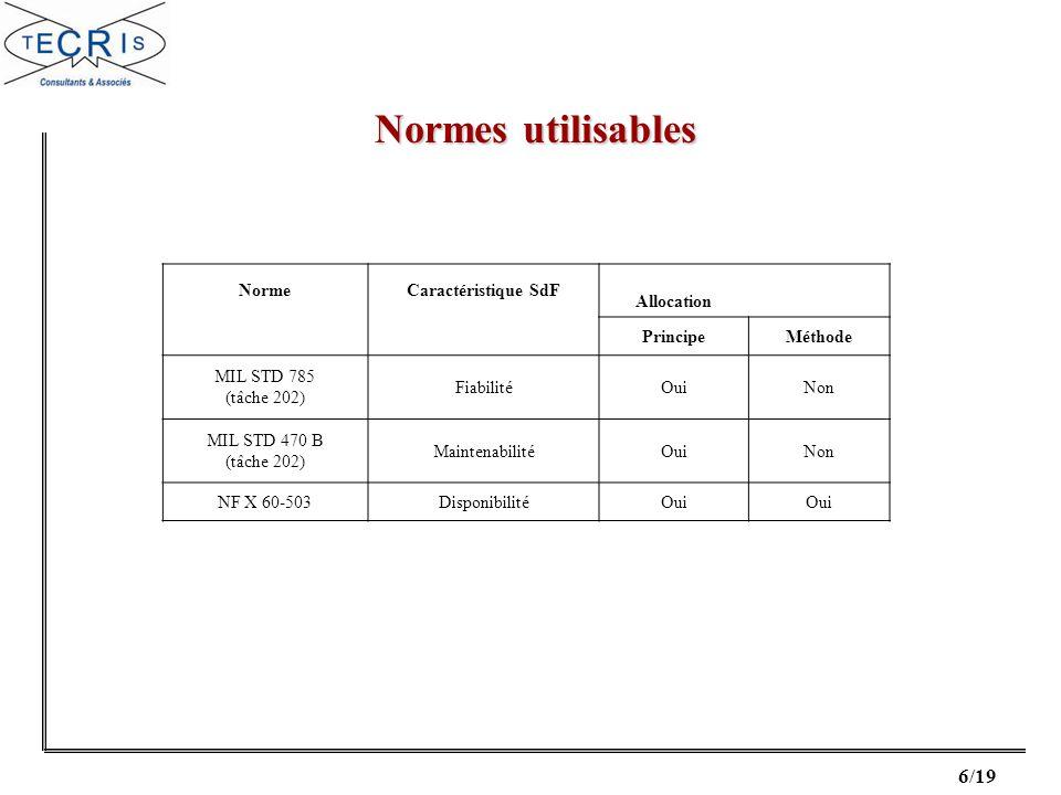 6/19 Normes utilisables NormeCaractéristique SdF Allocation PrincipeMéthode MIL STD 785 (tâche 202) FiabilitéOuiNon MIL STD 470 B (tâche 202) Maintena