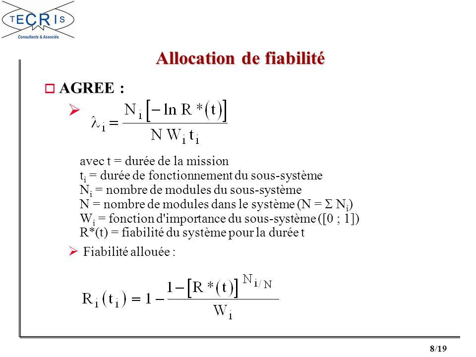 9/19 o Faisabilité technique : Paramètres de complexité (W 1 ), d état de l art (W 2 ), temps d utilisation (W 3 ), sévérité d environnement (W 4 ) compris entre 0 et 10 Facteur de poids du sous-système : W i = W 1i x W 2i x W 3i x W 4i Facteur de complexité du sous-système : avec N = nombre total de sous-systèmes Taux de défaillance alloué : i = s C i avec s = taux de défaillance système Allocation de fiabilité