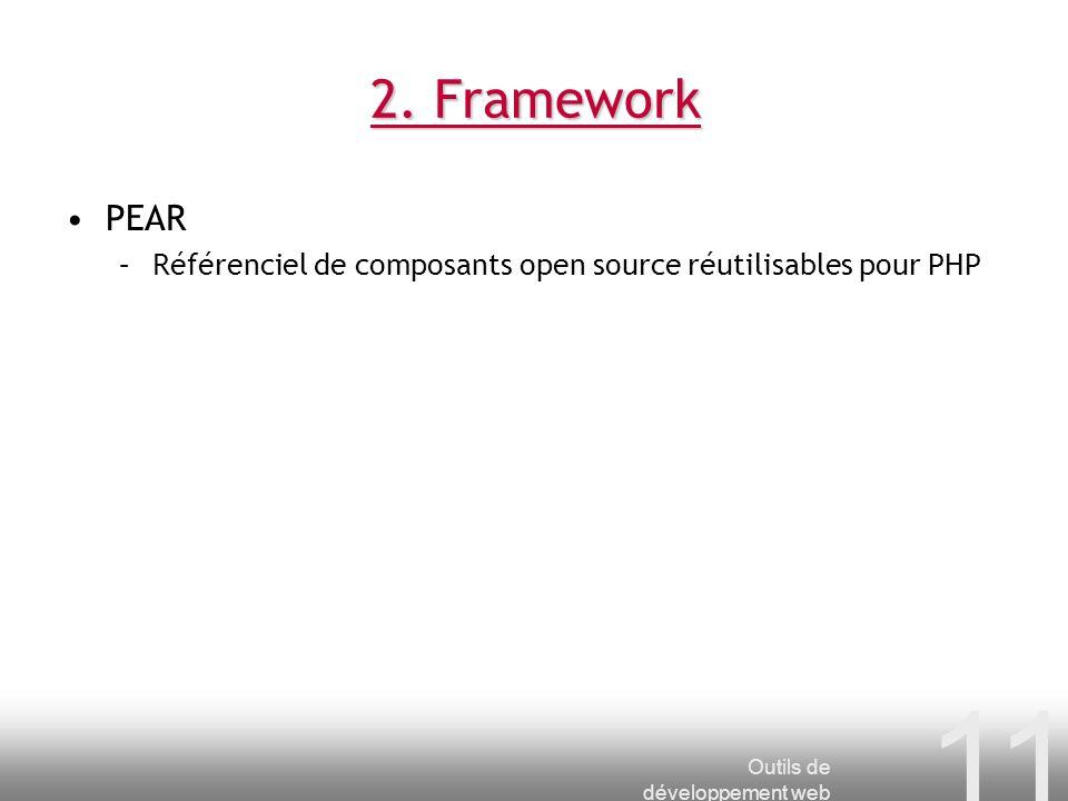 Outils de développement web 11 2. Framework PEAR –Référenciel de composants open source réutilisables pour PHP