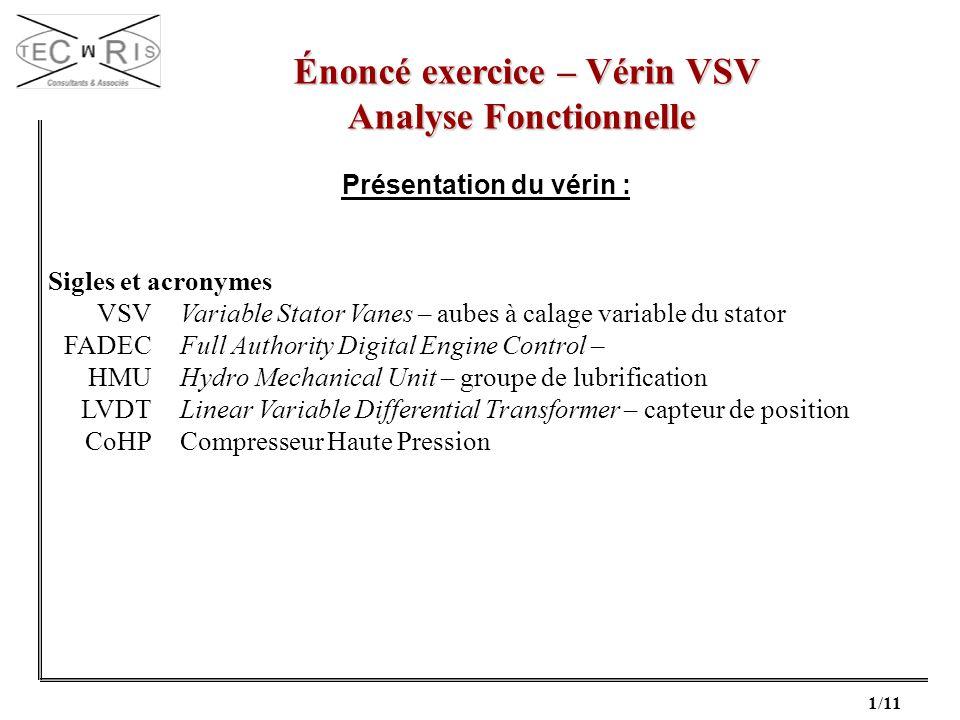 1/11 Énoncé exercice – Vérin VSV Énoncé exercice – Vérin VSV Analyse Fonctionnelle Présentation du vérin : Sigles et acronymes VSVVariable Stator Vane