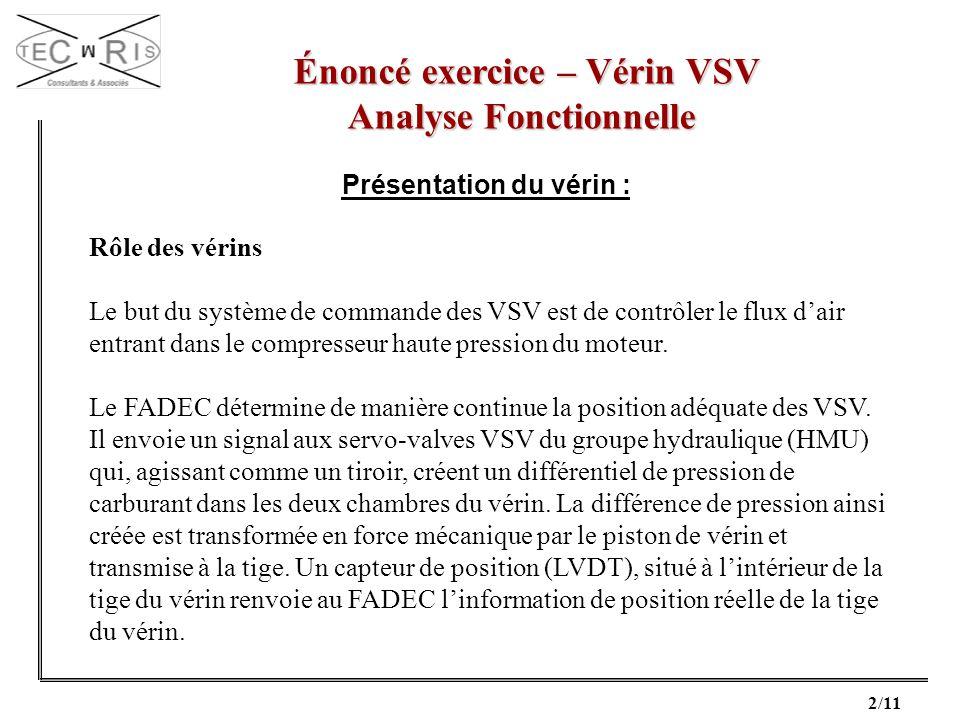 2/11 Énoncé exercice – Vérin VSV Énoncé exercice – Vérin VSV Analyse Fonctionnelle Présentation du vérin : Rôle des vérins Le but du système de comman