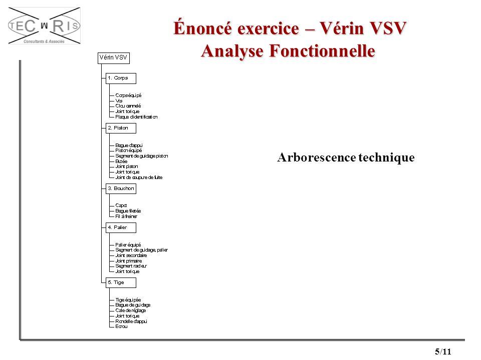 5/11 Énoncé exercice – Vérin VSV Énoncé exercice – Vérin VSV Analyse Fonctionnelle Arborescence technique
